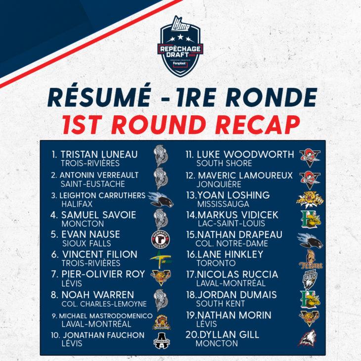 1st round recap - IG