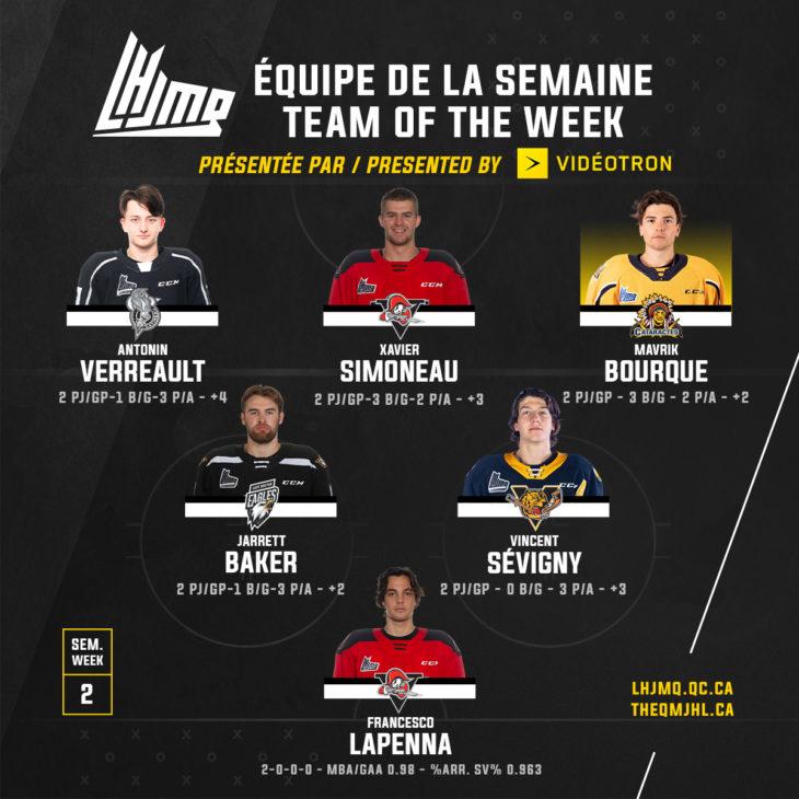 Semaine2-Équipe de la semaine