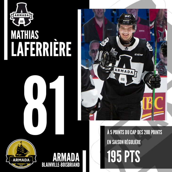 RECORD LAFERRIÈRE 200PTS