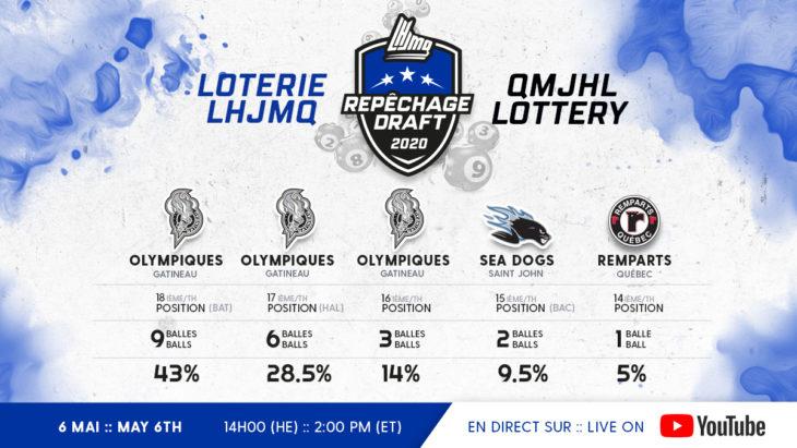 Panneau - Loterie Repêchage 2020-169