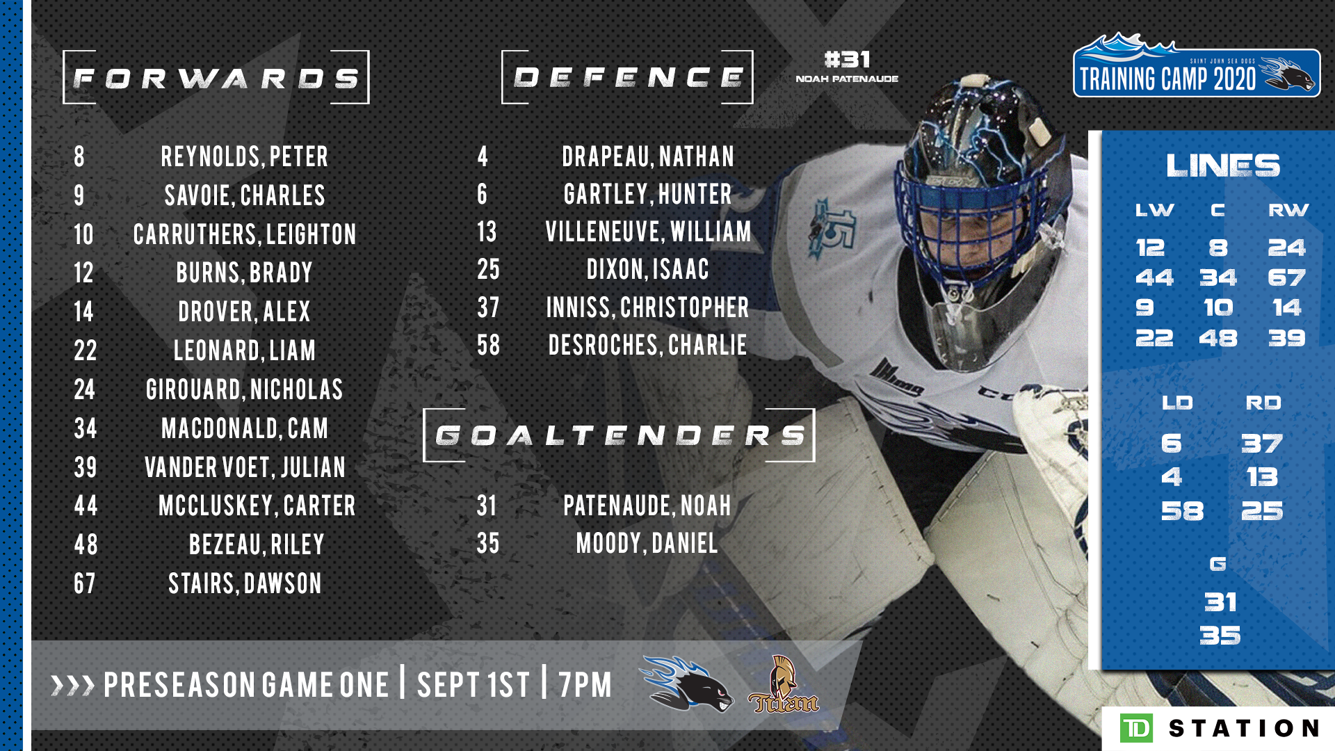 Preseason Lineup Game One