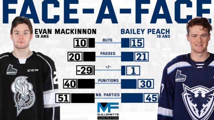 FACE A FACE-GAT